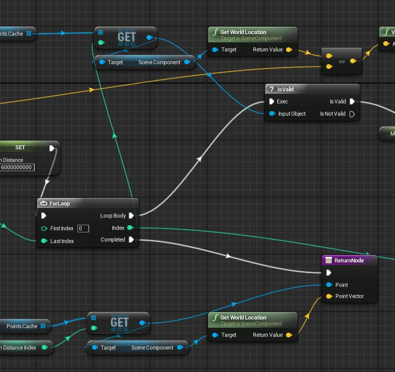 Team exploring interfaces project design in virtual reality blueprint visual programming interface from unreal engine malvernweather Image collections
