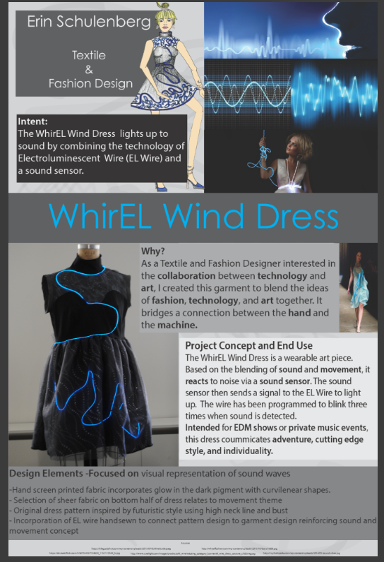 Final Project Post – Wearable Technology
